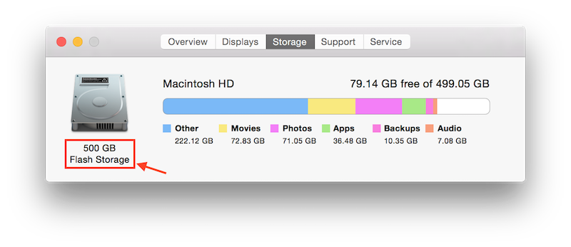 What is the size of my Mac's hard drive?